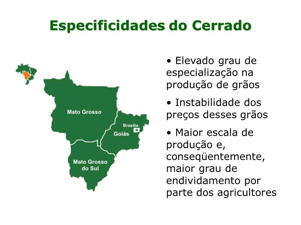 Especificidades do Cerrado Elevado grau de especialização na produção de grãos Instabilidade dos preços desses grãos Maior escala de produção e, conse