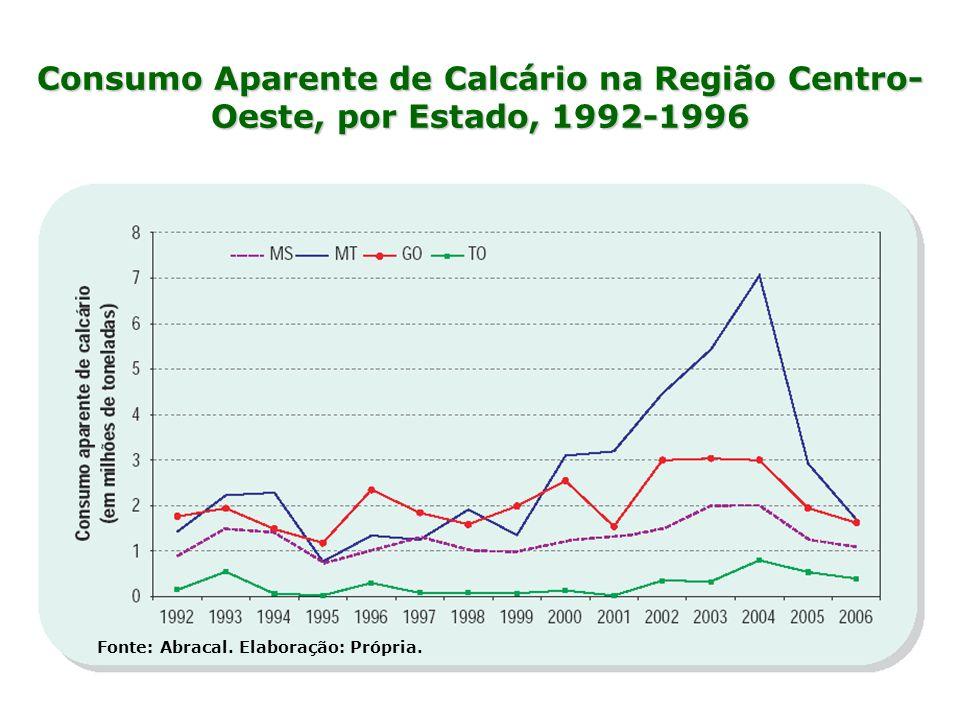 Consumo Aparente de Calcário na Região Centro- Oeste, por Estado, 1992-1996 Fonte: Abracal. Elaboração: Própria.