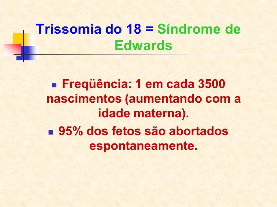 Trissomia do 18 = Síndrome de Edwards Freqüência: 1 em cada 3500 nascimentos (aumentando com a idade materna). 95% dos fetos são abortados espontaneam