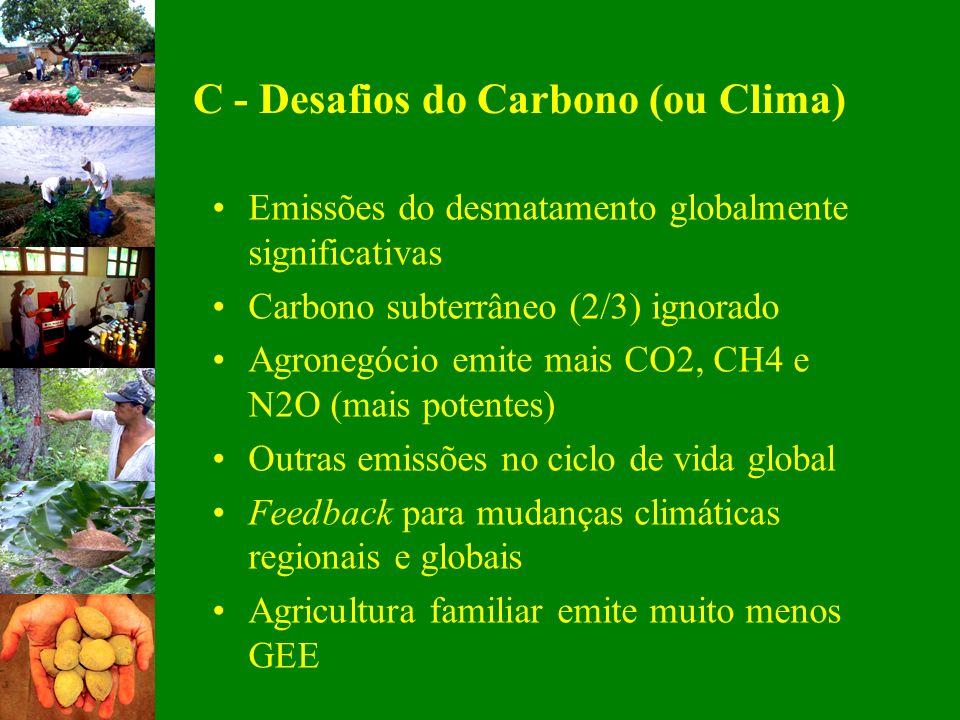 C - Desafios do Carbono (ou Clima) Emissões do desmatamento globalmente significativas Carbono subterrâneo (2/3) ignorado Agronegócio emite mais CO2,