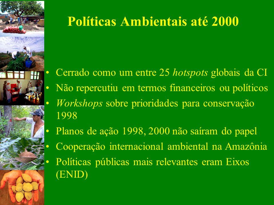 Cerrado como um entre 25 hotspots globais da CI Não repercutiu em termos financeiros ou políticos Workshops sobre prioridades para conservação 1998 Pl