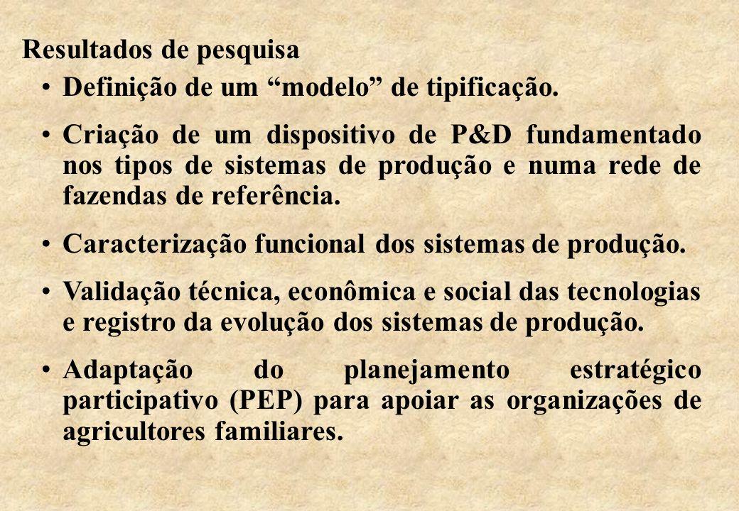 Resultados de pesquisa Definição de um modelo de tipificação. Criação de um dispositivo de P&D fundamentado nos tipos de sistemas de produção e numa r