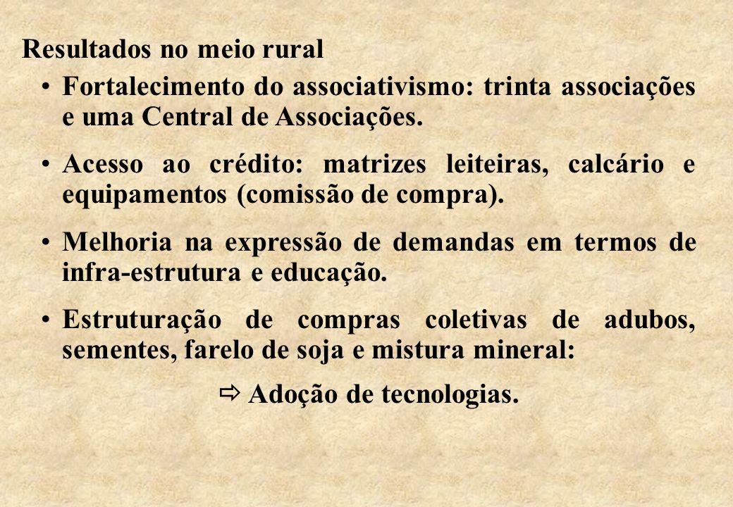 Resultados no meio rural Fortalecimento do associativismo: trinta associações e uma Central de Associações. Acesso ao crédito: matrizes leiteiras, cal