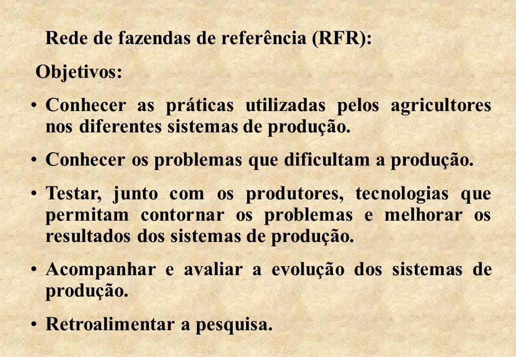 RFR: acompanhamento baseado nas práticas: Estrutura da fazenda: terras, equipamentos, benfeitorias, tamanho da família, rebanho.