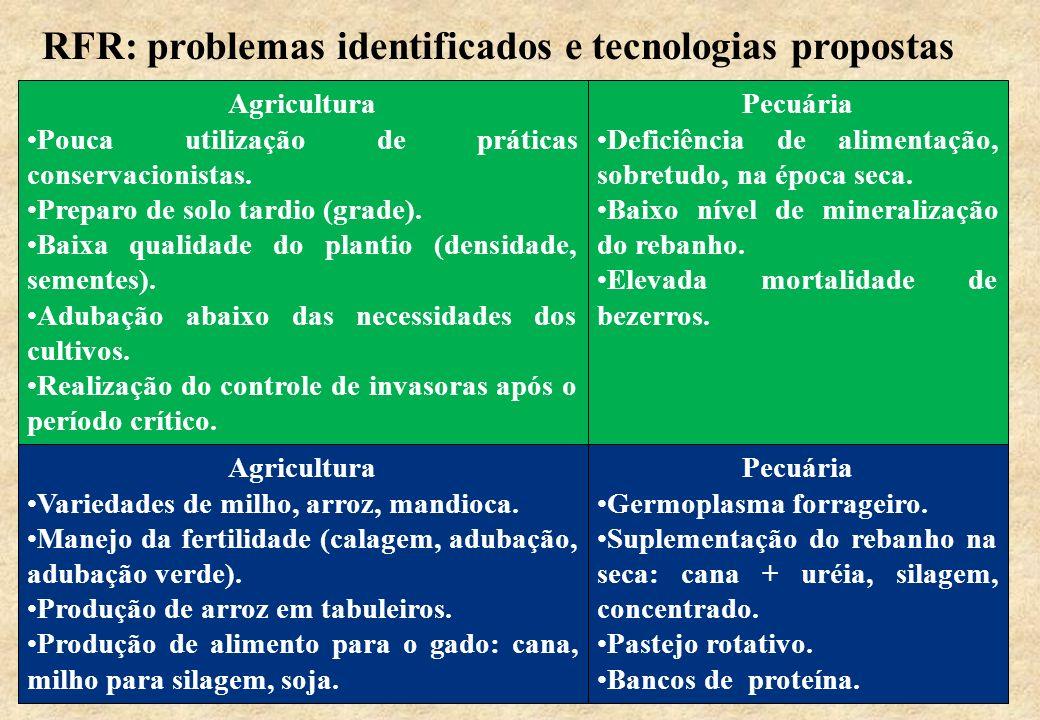 RFR: problemas identificados e tecnologias propostas Agricultura Pouca utilização de práticas conservacionistas. Preparo de solo tardio (grade). Baixa