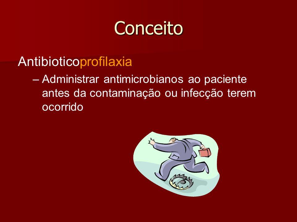 Conceito Antibioticoprofilaxia – –Administrar antimicrobianos ao paciente antes da contaminação ou infecção terem ocorrido