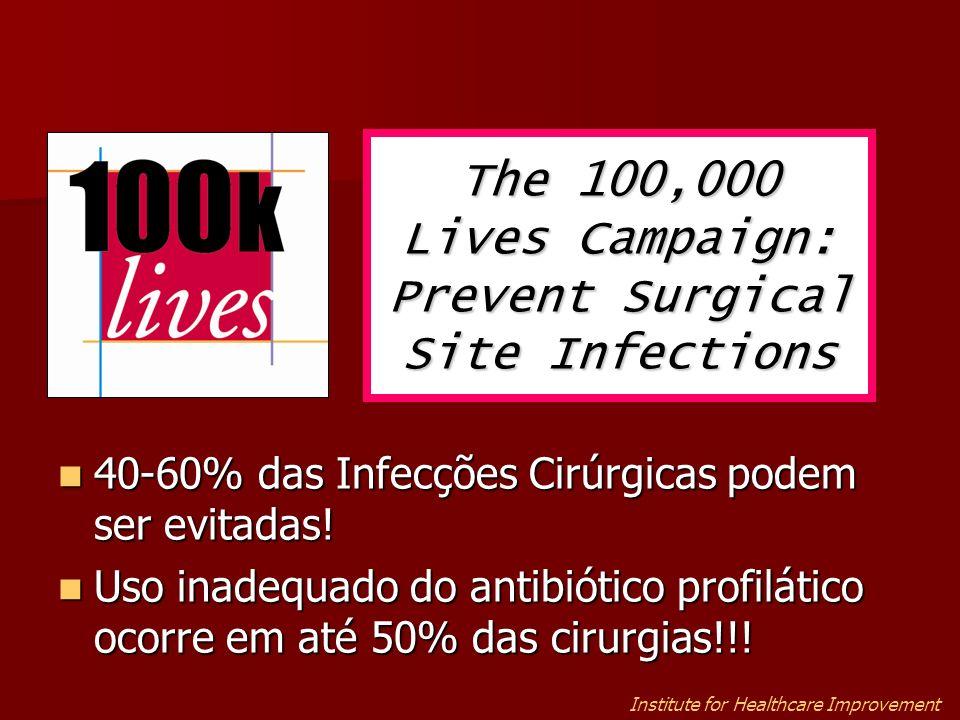 40-60% das Infecções Cirúrgicas podem ser evitadas! 40-60% das Infecções Cirúrgicas podem ser evitadas! Uso inadequado do antibiótico profilático ocor