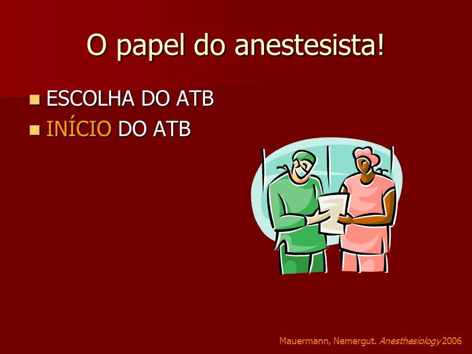 O papel do anestesista! ESCOLHA DO ATB ESCOLHA DO ATB INÍCIO DO ATB INÍCIO DO ATB Mauermann, Nemergut. Anesthesiology 2006