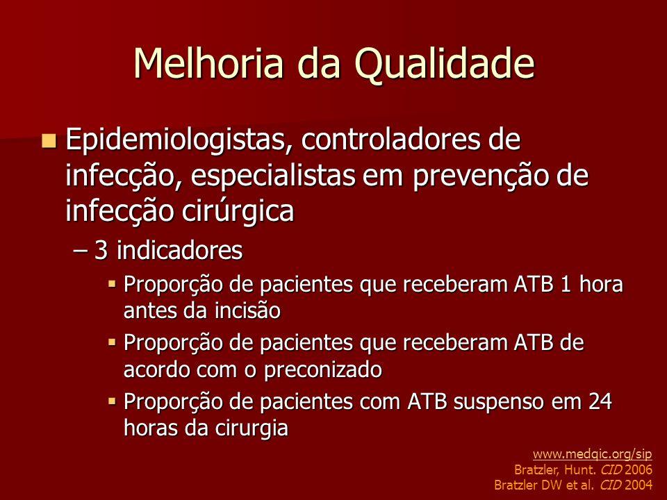 Melhoria da Qualidade Epidemiologistas, controladores de infecção, especialistas em prevenção de infecção cirúrgica Epidemiologistas, controladores de