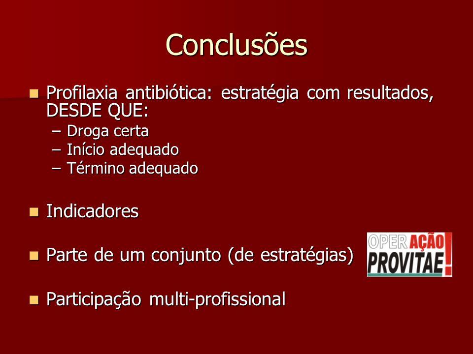 Conclusões Profilaxia antibiótica: estratégia com resultados, DESDE QUE: Profilaxia antibiótica: estratégia com resultados, DESDE QUE: –Droga certa –I