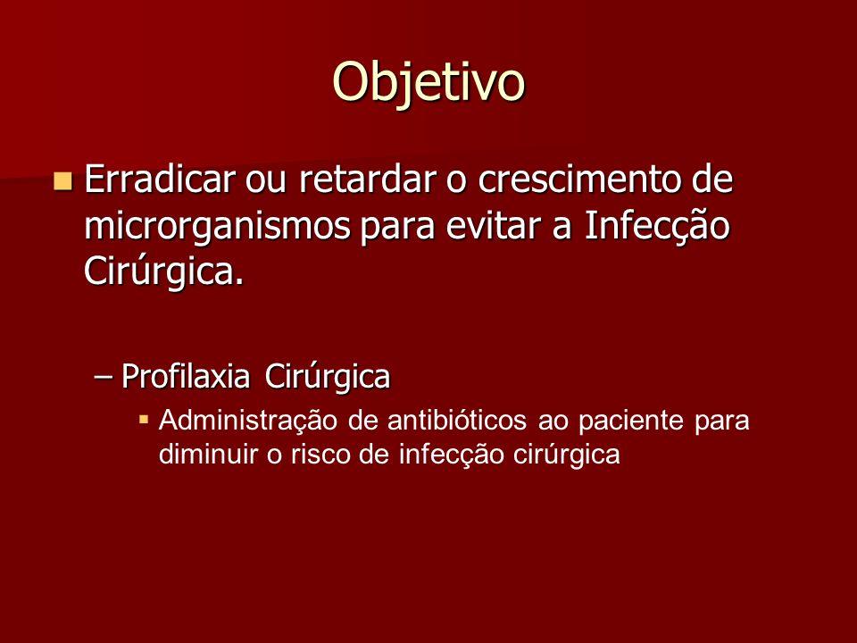 Objetivo Erradicar ou retardar o crescimento de microrganismos para evitar a Infecção Cirúrgica. Erradicar ou retardar o crescimento de microrganismos