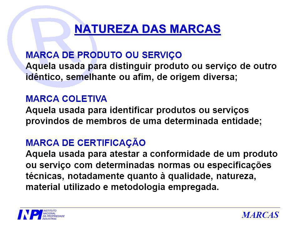 MARCAS NATUREZA DAS MARCAS MARCA DE PRODUTO OU SERVIÇO Aquela usada para distinguir produto ou serviço de outro idêntico, semelhante ou afim, de orige