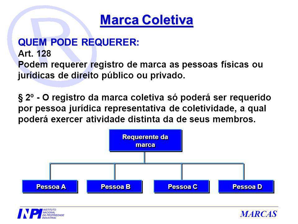 MARCAS Marca Coletiva QUEM PODE REQUERER: Art. 128 Podem requerer registro de marca as pessoas físicas ou jurídicas de direito público ou privado. § 2