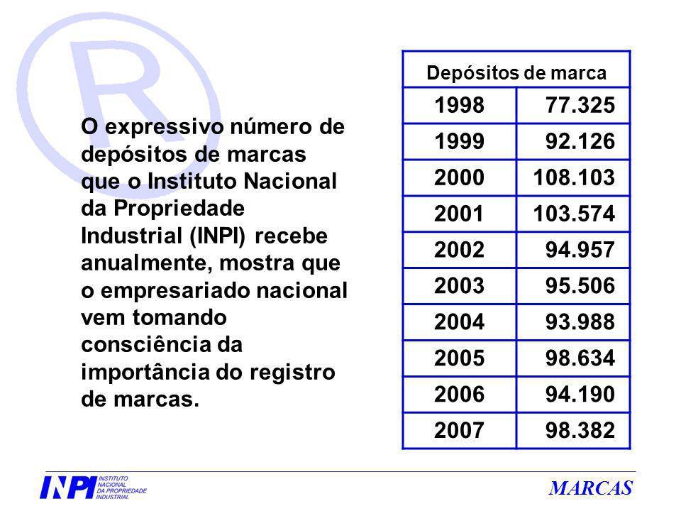 MARCAS O expressivo número de depósitos de marcas que o Instituto Nacional da Propriedade Industrial (INPI) recebe anualmente, mostra que o empresaria