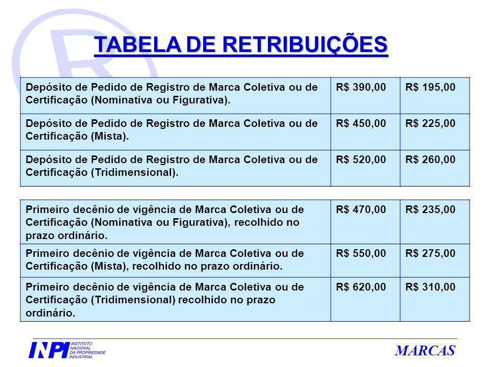MARCAS Depósito de Pedido de Registro de Marca Coletiva ou de Certificação (Nominativa ou Figurativa). R$ 390,00R$ 195,00 Depósito de Pedido de Regist