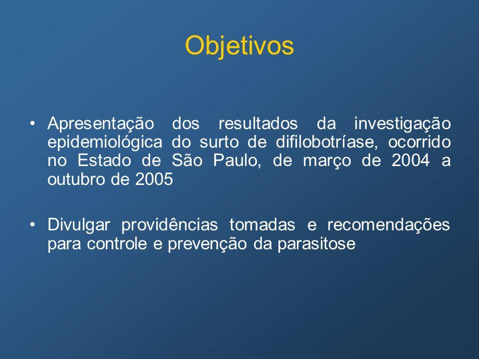 Objetivos Apresentação dos resultados da investigação epidemiológica do surto de difilobotríase, ocorrido no Estado de São Paulo, de março de 2004 a o