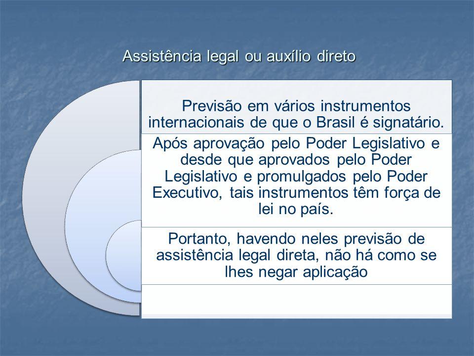 Assistência legal ou auxílio direto Assistência legal ou auxílio direto Previsão em vários instrumentos internacionais de que o Brasil é signatário. A