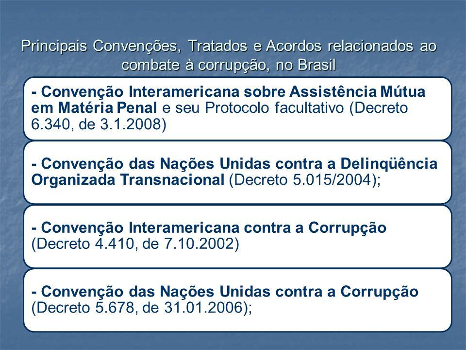 Principais Convenções, Tratados e Acordos relacionados ao combate à corrupção, no Brasil - Convenção Interamericana sobre Assistência Mútua em Matéria