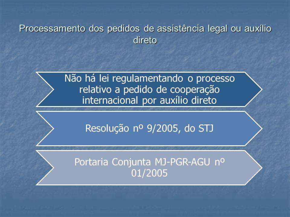 Processamento dos pedidos de assistência legal ou auxílio direto Não há lei regulamentando o processo relativo a pedido de cooperação internacional po