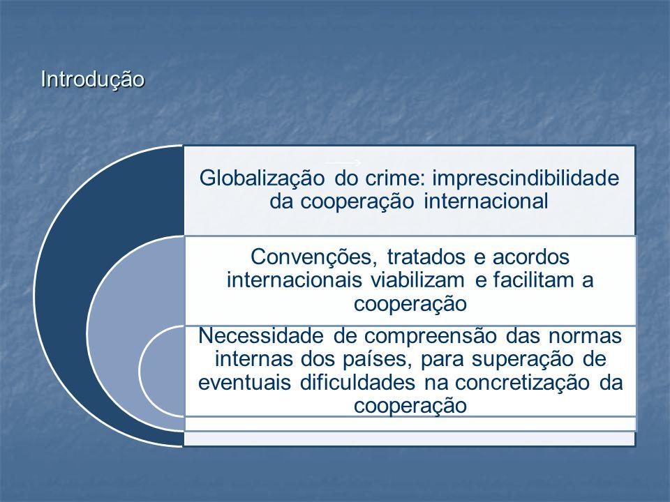 Introdução Globalização do crime: imprescindibilidade da cooperação internacional Convenções, tratados e acordos internacionais viabilizam e facilitam