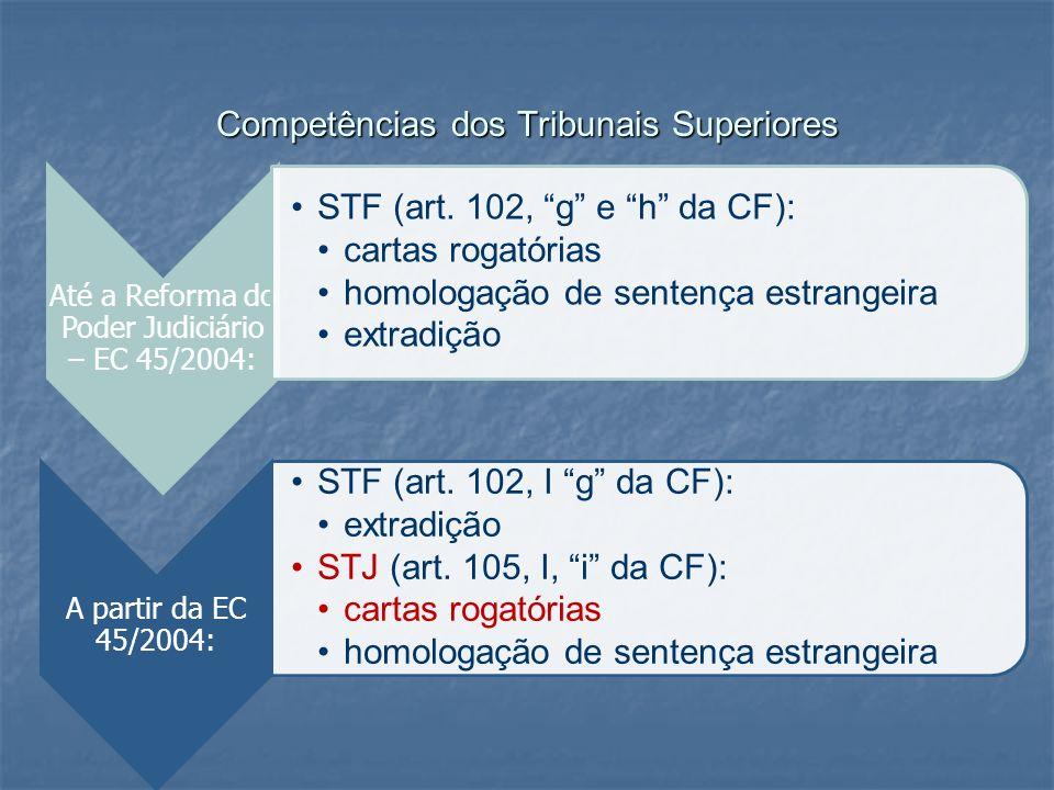 Competências dos Tribunais Superiores Até a Reforma do Poder Judiciário – EC 45/2004: STF (art. 102, g e h da CF): cartas rogatórias homologação de se