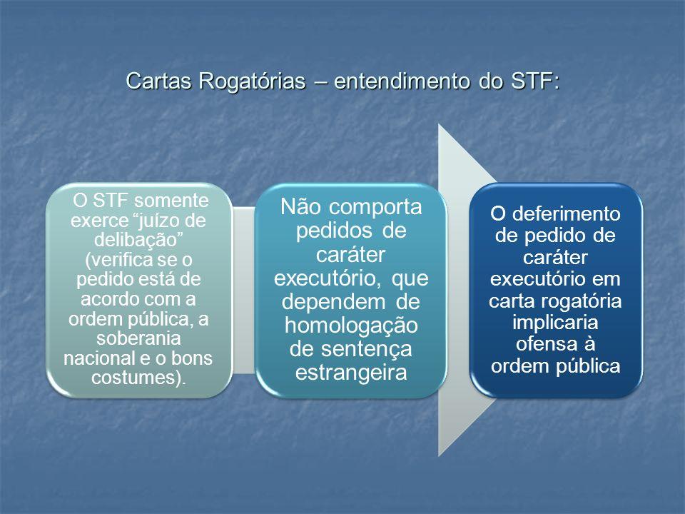 Cartas Rogatórias – entendimento do STF: O STF somente exerce juízo de delibação (verifica se o pedido está de acordo com a ordem pública, a soberania