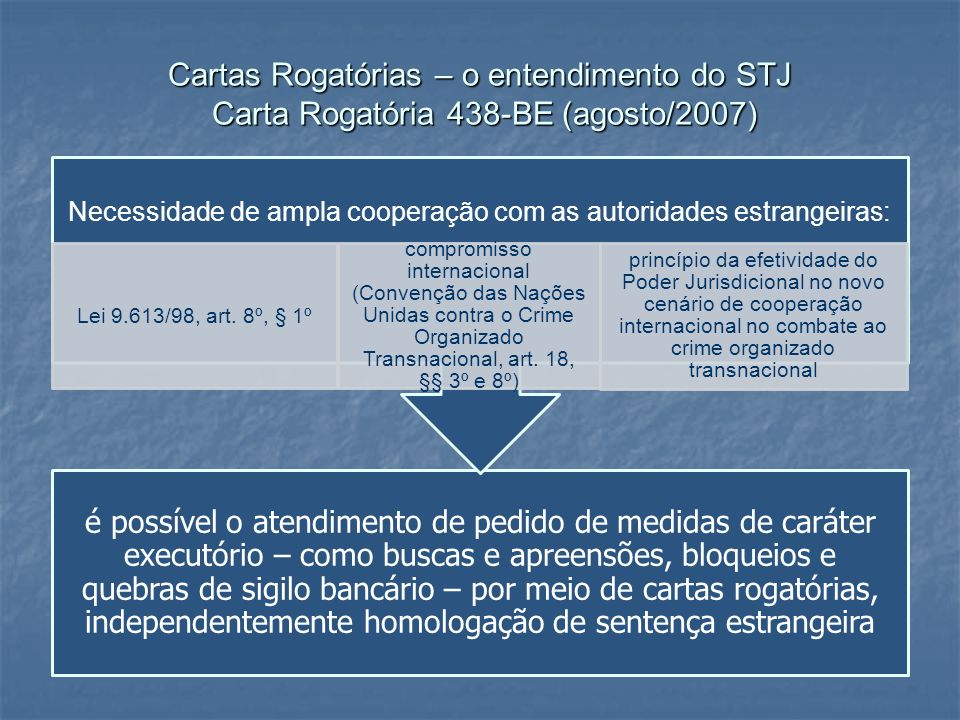 Cartas Rogatórias – o entendimento do STJ Carta Rogatória 438-BE (agosto/2007) é possível o atendimento de pedido de medidas de caráter executório – c