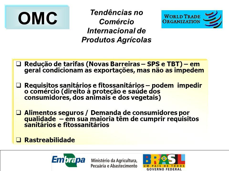 Redução de tarifas (Novas Barreiras – SPS e TBT) – em geral condicionam as exportações, mas não as impedem Requisitos sanitários e fitossanitários – p