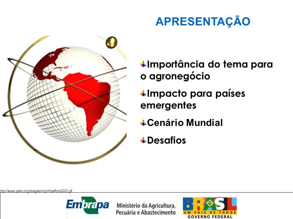 Importância do tema para o agronegócio Impacto para países emergentes Cenário Mundial Desafios APRESENTAÇÃO http://www.paho.org/images/Hcp/Hca/foro200