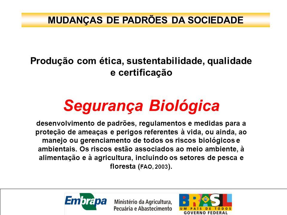 MUDANÇAS DE PADRÕES DA SOCIEDADE Produção com ética, sustentabilidade, qualidade e certificação Segurança Biológica desenvolvimento de padrões, regula