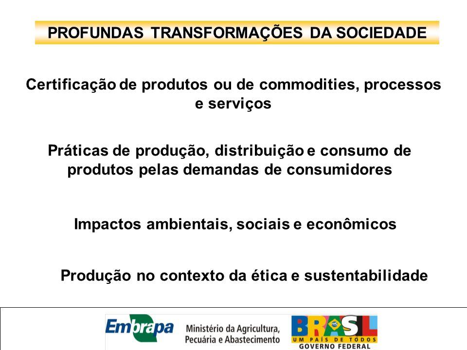 PROFUNDAS TRANSFORMAÇÕES DA SOCIEDADE Certificação de produtos ou de commodities, processos e serviços Práticas de produção, distribuição e consumo de