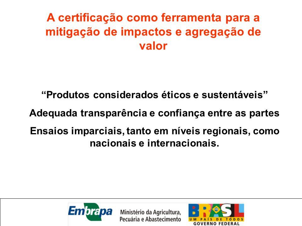 A certificação como ferramenta para a mitigação de impactos e agregação de valor Produtos considerados éticos e sustentáveis Adequada transparência e