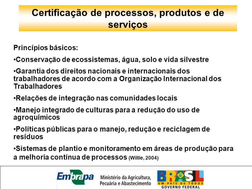 Certificação de processos, produtos e de serviços Princípios básicos: Conservação de ecossistemas, água, solo e vida silvestre Garantia dos direitos n
