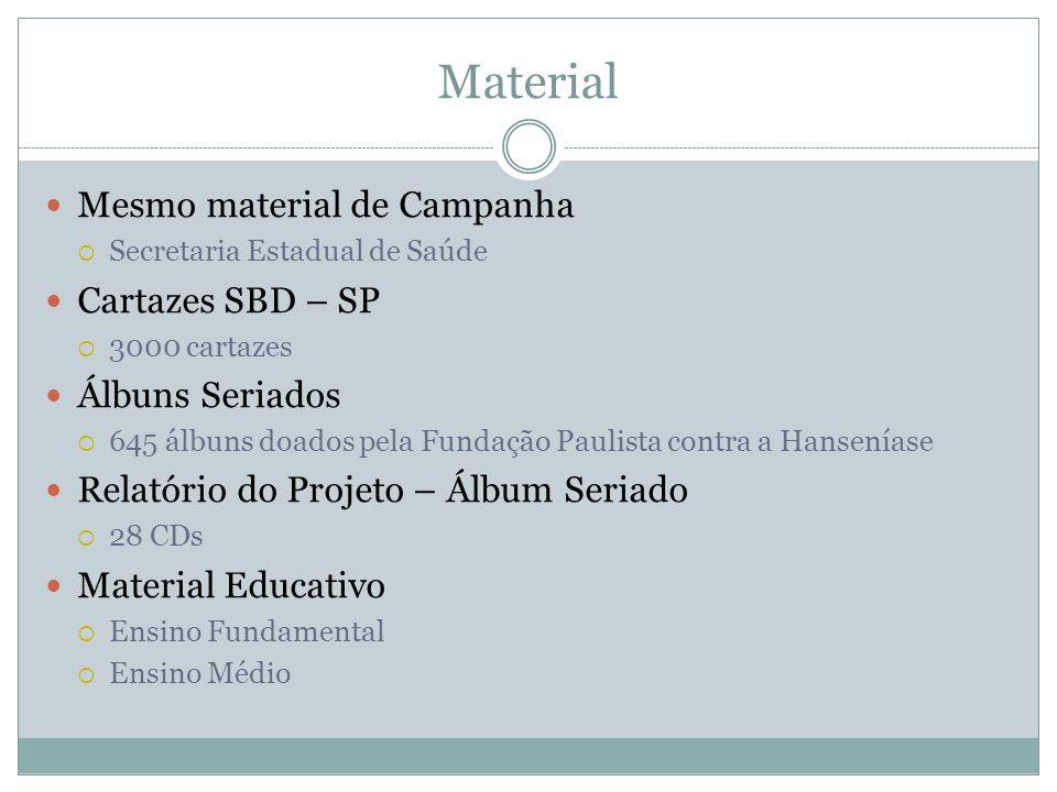 Mesmo material de Campanha Secretaria Estadual de Saúde Cartazes SBD – SP 3000 cartazes Álbuns Seriados 645 álbuns doados pela Fundação Paulista contr