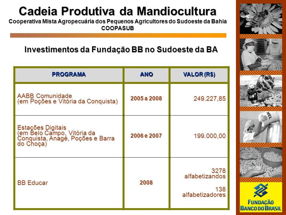 PROGRAMAANO VALOR (R$) AABB Comunidade (em Poções e Vitória da Conquista) 2005 a 2008 249.227,85 Estações Digitais (em Belo Campo, Vitória da Conquist