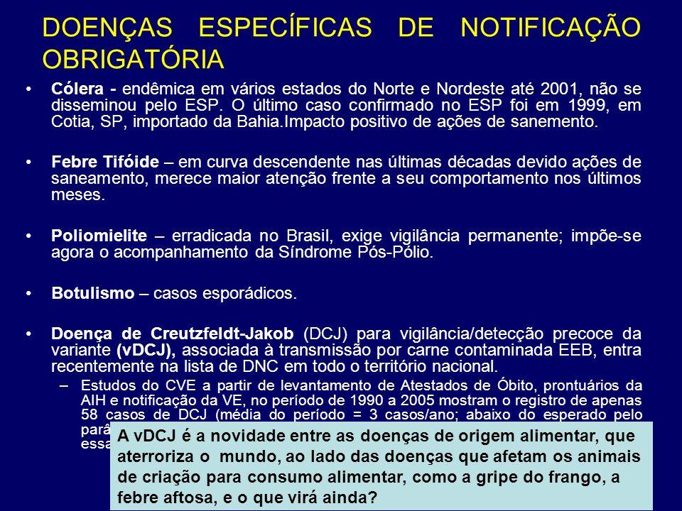 DOENÇAS ESPECÍFICAS DE NOTIFICAÇÃO OBRIGATÓRIA Cólera - endêmica em vários estados do Norte e Nordeste até 2001, não se disseminou pelo ESP. O último