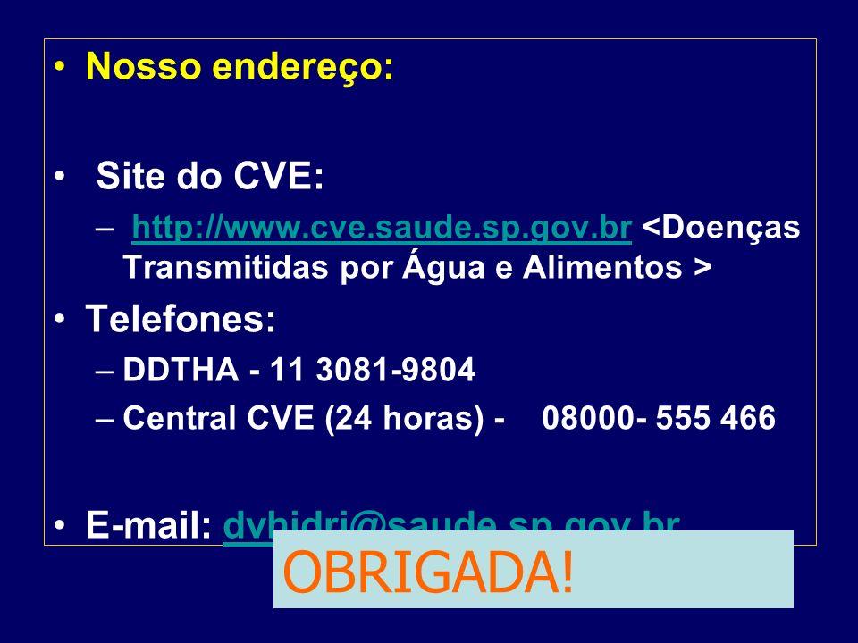 Nosso endereço: Site do CVE: – http://www.cve.saude.sp.gov.br http://www.cve.saude.sp.gov.br Telefones: –DDTHA - 11 3081-9804 –Central CVE (24 horas)