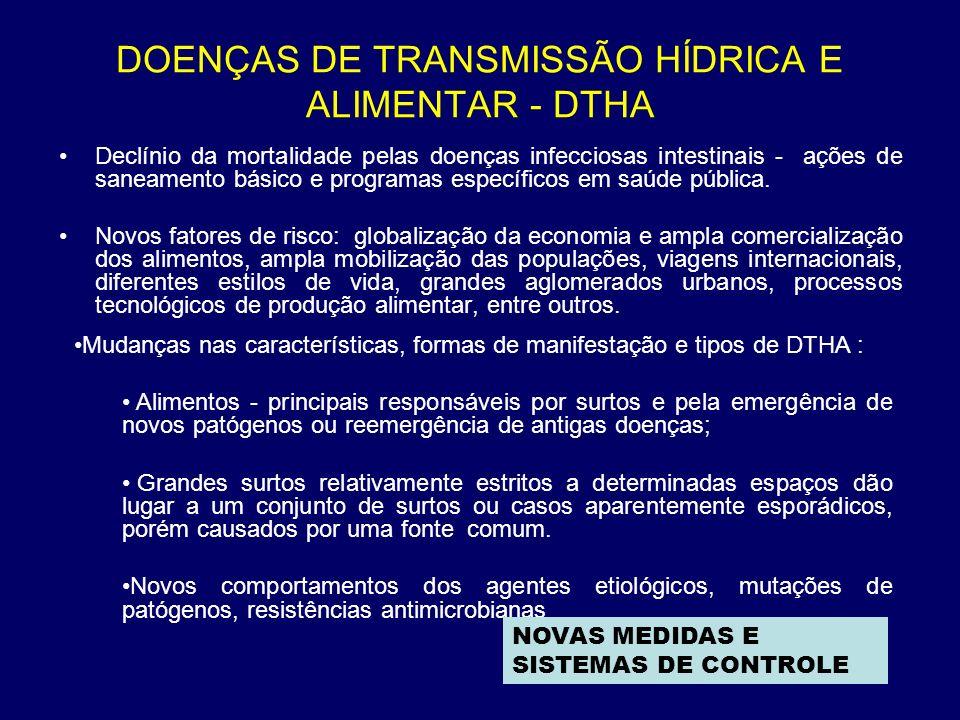 DOENÇAS DE TRANSMISSÃO HÍDRICA E ALIMENTAR - DTHA Declínio da mortalidade pelas doenças infecciosas intestinais - ações de saneamento básico e program