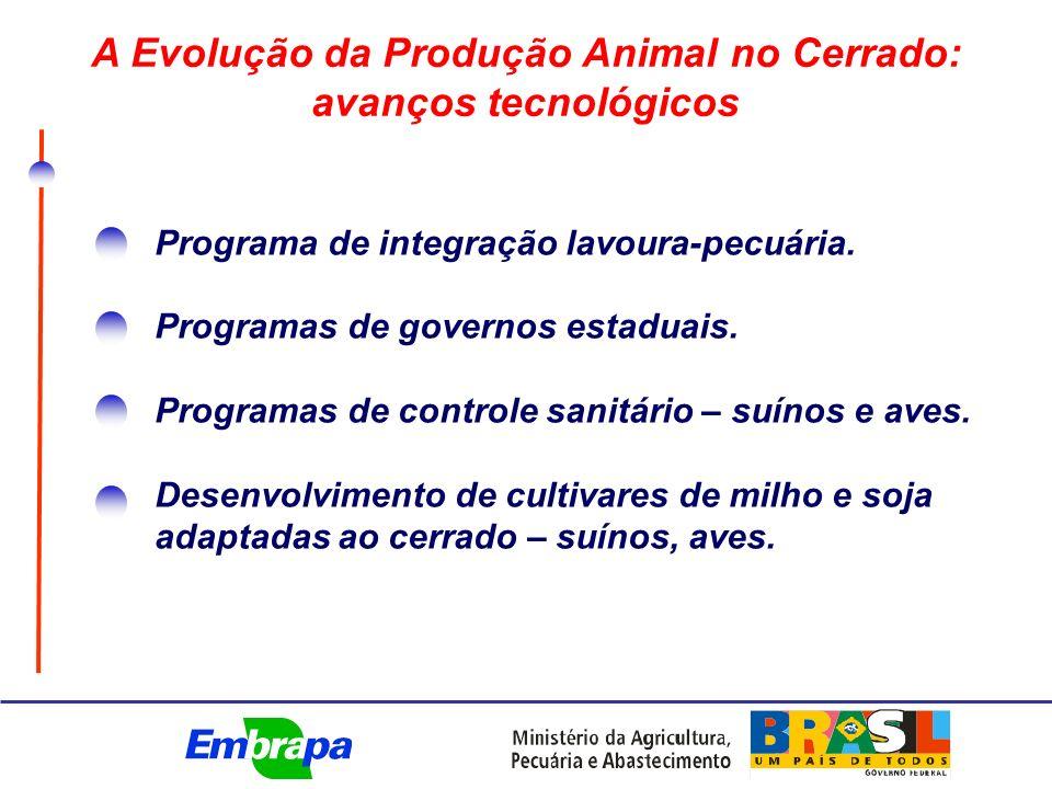 A Evolução da Produção Animal no Cerrado: avanços tecnológicos Programa de integração lavoura-pecuária.