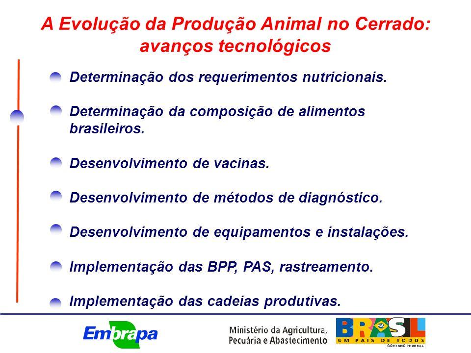 Determinação dos requerimentos nutricionais.Determinação da composição de alimentos brasileiros.