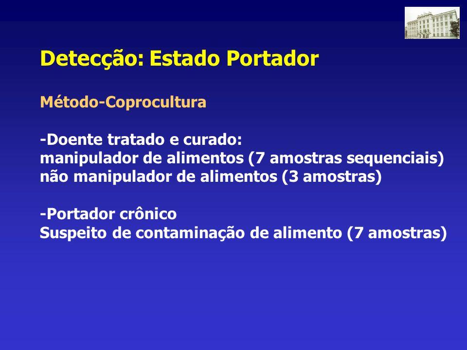 Método-Coprocultura -Doente tratado e curado: manipulador de alimentos (7 amostras sequenciais) não manipulador de alimentos (3 amostras) -Portador cr