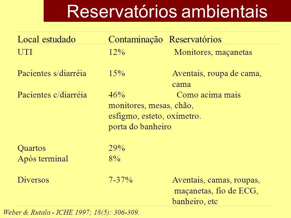 Reservatórios ambientais Weber & Rutala - ICHE 1997; 18(5): 306-309. Local estudado Contaminação Reservatórios UTI 12% Monitores, maçanetas Pacientes