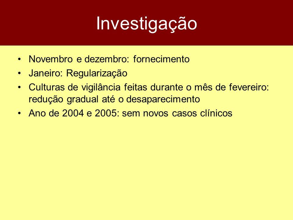 Investigação Novembro e dezembro: fornecimento Janeiro: Regularização Culturas de vigilância feitas durante o mês de fevereiro: redução gradual até o