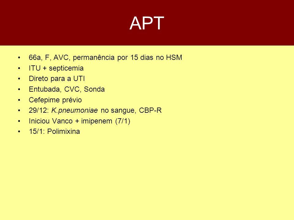 CN 67a, M, IAPC, múltiplas internações, correção de aneurisma UTI somente na internação prévia, poucos dias Cefuroxima, Clindamicina, Ciprofloxacina Infecção do cateter e ITU 1/1: K.pneumoniae no sangue, CBP-R Em uso de cipro Alta para o ambulatório de urologia dia 7/1