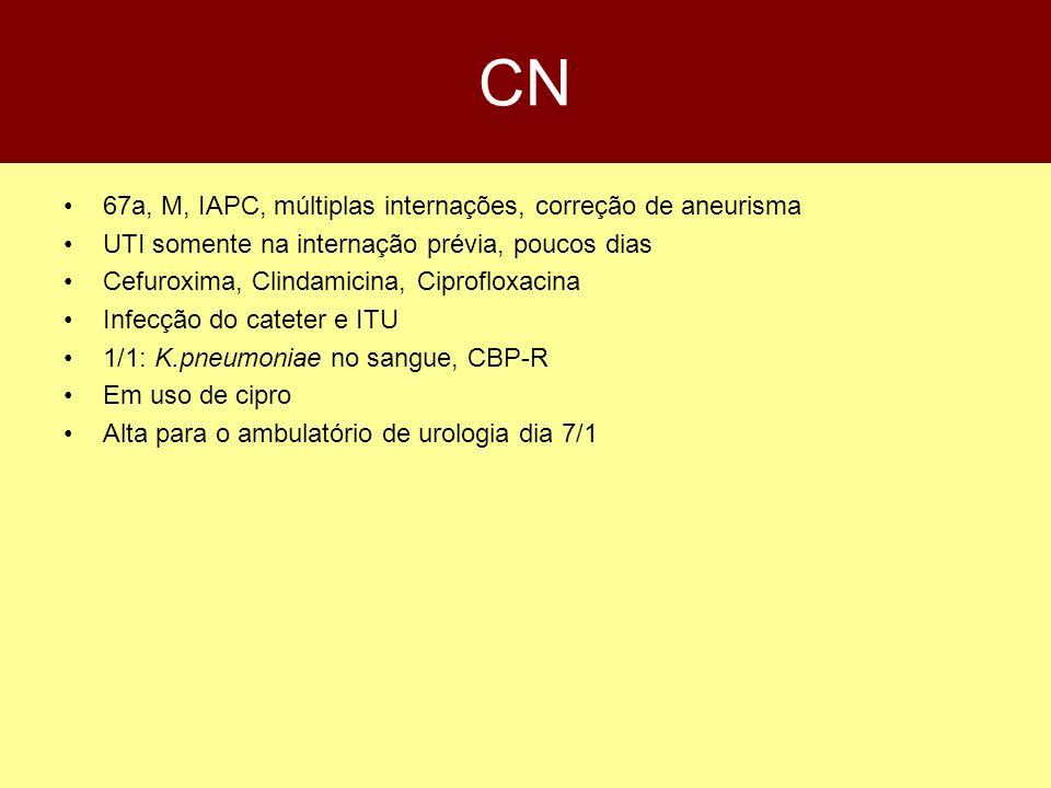 CN 67a, M, IAPC, múltiplas internações, correção de aneurisma UTI somente na internação prévia, poucos dias Cefuroxima, Clindamicina, Ciprofloxacina I