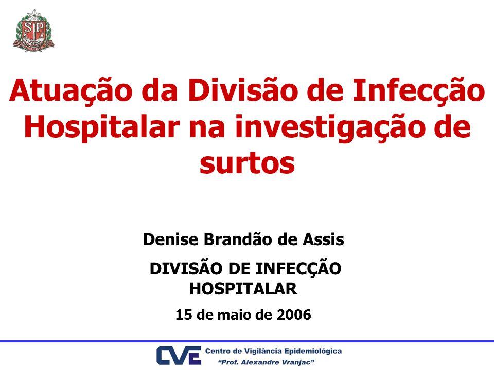 Magnitude dos Surtos de Infecção Hospitalar Freqüência: 1:10.000 admissões Tipo de infecção: infecções de corrente sanguínea População de Risco: doentes internados em unidades de tratamento intensivo