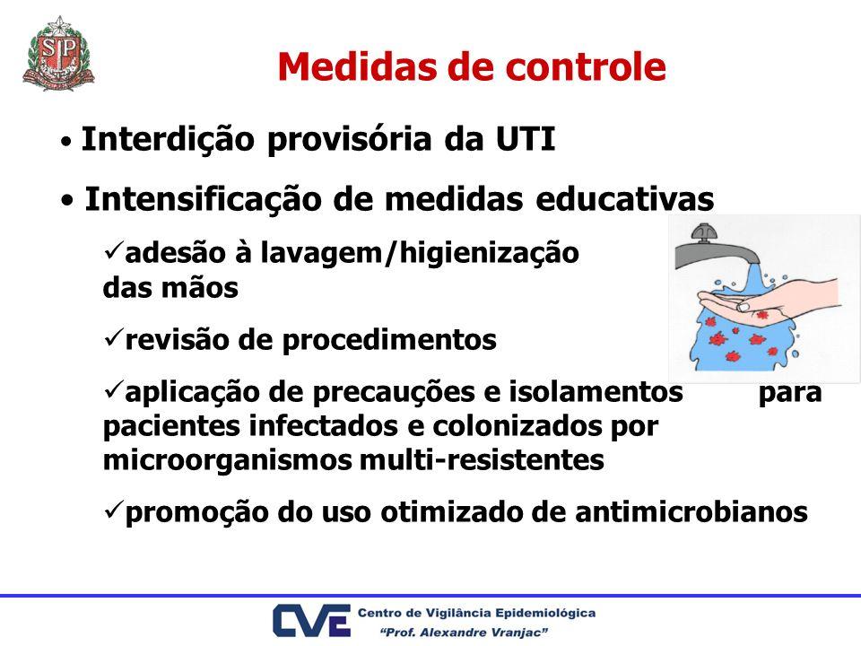 Medidas de controle Interdição provisória da UTI Intensificação de medidas educativas adesão à lavagem/higienização das mãos revisão de procedimentos