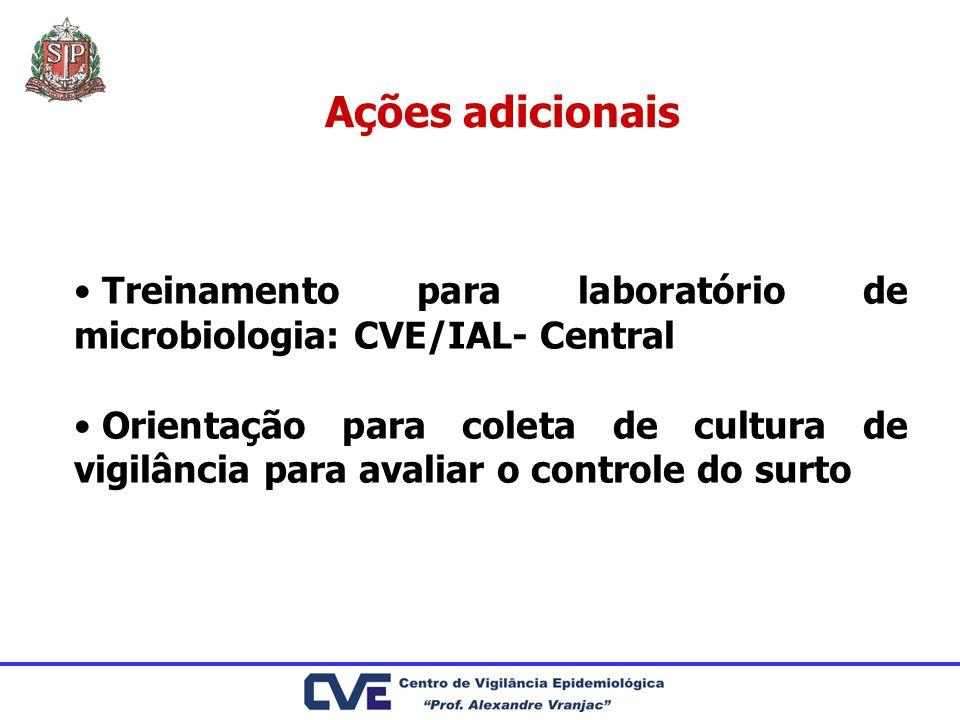 Ações adicionais Treinamento para laboratório de microbiologia: CVE/IAL- Central Orientação para coleta de cultura de vigilância para avaliar o contro
