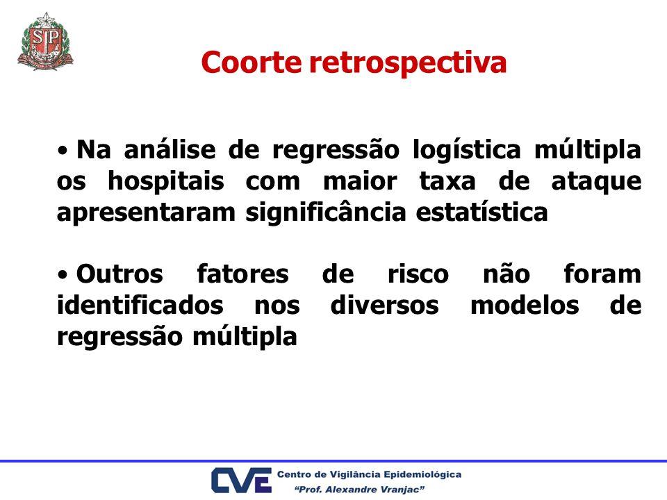 Coorte retrospectiva Na análise de regressão logística múltipla os hospitais com maior taxa de ataque apresentaram significância estatística Outros fa