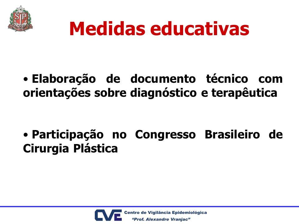 Medidas educativas Elaboração de documento técnico com orientações sobre diagnóstico e terapêutica Participação no Congresso Brasileiro de Cirurgia Pl
